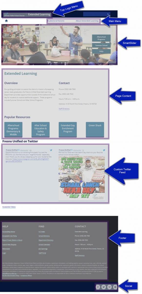 Screenshot of WordPress homepage